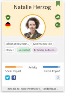 Vorschau-Profil Fixed